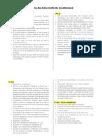 Resumo das Aulas de Direito Constitucional.pdf