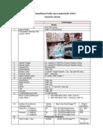 contoh tabel identifikasi masalah