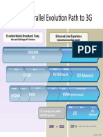 LTE is a Parallel Evolution Path to 3G