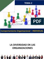 2.   CO INDIVIDUAL LA DIVERSIDAD EN LAS ORGANIZACIONES.pdf