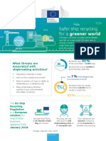 Safer Ship Recycling for a Greener World