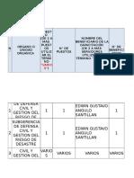 DNC - MATRIZ PDP 2020 (Estuardo Vereau Alfaro).xlsx
