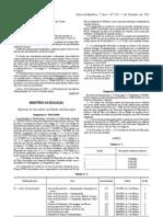Desp 18173.2010; 7.Dez - Subsidios Profissional Privado