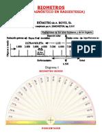 Radiestesia y péndulo - Biometros y cuadrantes para búsqueda de info