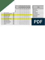 Funciones semanales jornales 03-01-2020