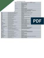 empresas-credenciadas.pdf