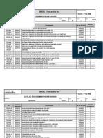 PTQ-000 Lista Procedimientos Operativos Hoja1