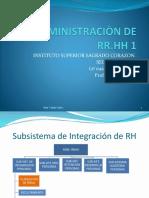 2º CLASE ADM. RH 1 1.pptx