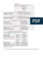 Tabla resultados Fundamentos de microbiología aplicada