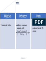 Objetivo-Indicador-Meta