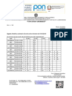 Cir124_modificascrutini..pdf