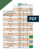 Horarios Letras 2020 Reasignación Temporaria Por Obras de Mantenimiento
