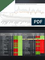 DATA STUNTING RISKESDAS 2013 VS 2018