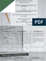 PROGRAMAS DE ESTUDIO 1993,2011 Y 2017