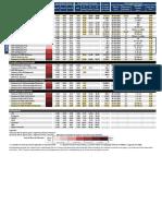 Tabela de rentabilidade mensal