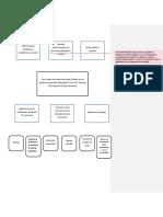 arbol metodológico 2016 Con sugerencias