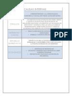 CAUSAS INTERNAS EXTERNAS DE LA INDEPENDENCIA DE MEXICO.docx
