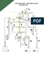 diagramas 1