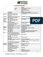 QuickReferenceGuide-Chemical Disease Control.pdf