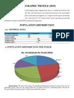 2019-Demographic-profile-population-pyramid