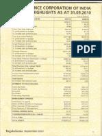 Lic Fin.results 2009-10