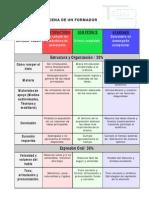 Rúbrica evaluación EQUIPO3