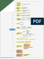 Existencialismo Gabriel Marcel-PDF