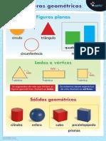 Matemática cartaz - figuras e sólidos geométricos