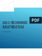 List Of Proposed Budget Reductions