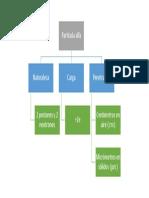 Nuevo Presentación de Microsoft PowerPoint (1).pdf