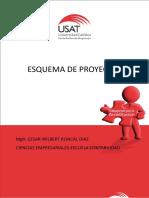 ESTRUCTURA DE PRESUPUESTO DE CAPITAL