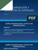 SEMANA_2_ORGANIZACIÓN Y DIRECCIÓN DE EMPRESAS