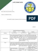 Actividad B1 (Cuadro Comparativo) Revoluciones pasivas de México. (Edgar Arturo Mejía Lozano 161671).pdf
