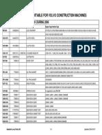 SLP VCE 060706