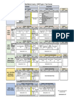 US MD Program - 6 Year Overview - 2016-2017 - September 8, 2016