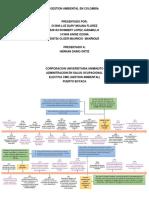 LINEA DE TIEMPO.pdf