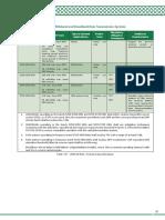 RF Frequency.pdf