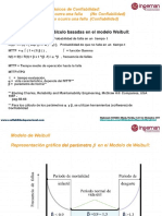 Curso-RCM-Facilitadores-INGEMAN-RCS-ssparteII