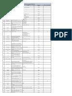 Contrôles de sécurité - Couche 3-4.pdf