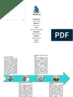 Sistema De Comunicacion J.T.docx