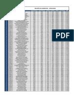 ranking-de-geral-de-classificados-fmj