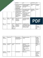 Tarea 1 Protocolos.docx