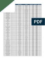 Convenios para Pago de Facturas MOViiRED App 2020