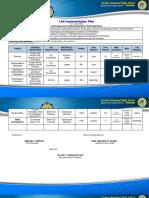 TLE SLAC Implementation Plan 2019-2020 TLE