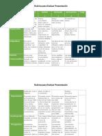 formato rubrica para evaluar presentación