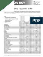 Compatibilidad Material Quimico LMI milton roy  (2)