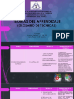 TEORIAS DEL APRENDIZAJE (GLOSARIO)