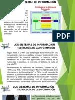 clase 1-TIPOS DE SISTEMAS DE INFORMACION-TOMA DE DESICIONES .pdf