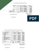 realisasi anggaran KMNR 2020