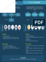 WEB16S_C4U2L1_Infografía2